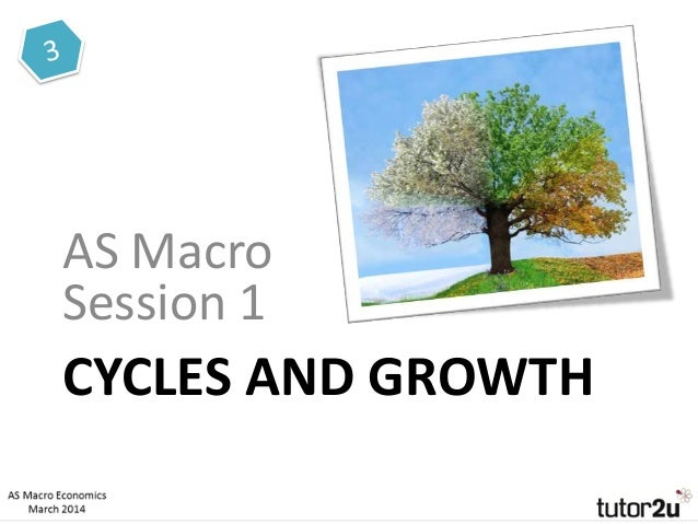 CYCLES AND GROWTH AS Macro Session 1
