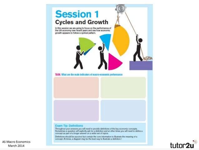 AS Macro Economics: Economic Cycle and Objectives Slide 3