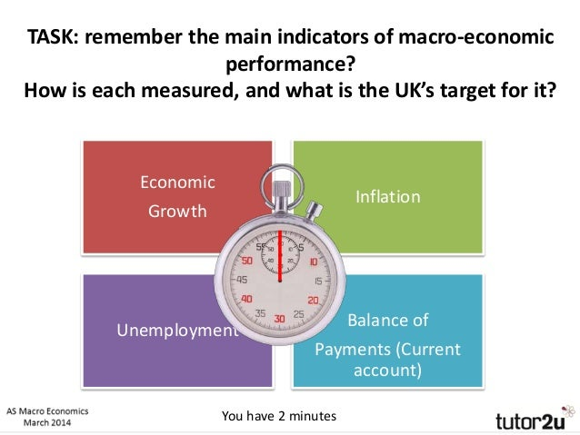 macro economics indicators In macro economics a classic model states that economy is  unemployment rate is one of the economic indicators of the level to which australian economy is.