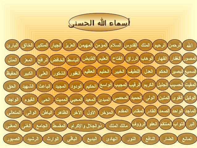 أسماء ا الحسنى ال  الرحمن الرحيم الملك القدوس السل