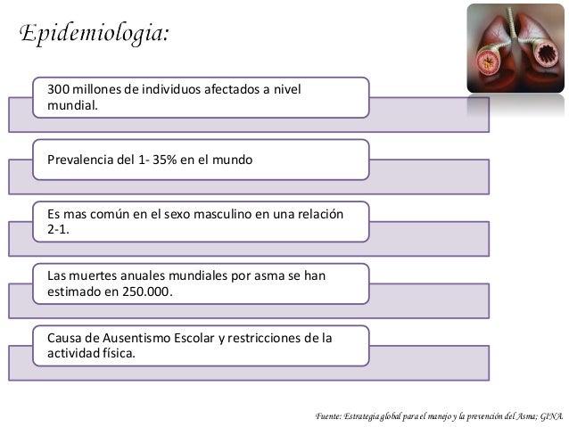 Asma medicina interna. listo. Slide 3