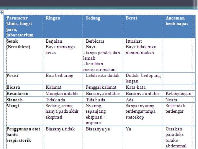 Hepatitis | Defenisi, Etiologi, Patofisiologi, Klasifikasi, Manifestasi, Gejala, penatalaksanaan,