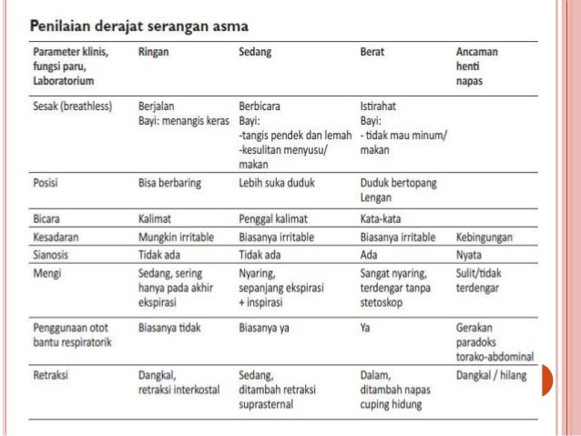 penyakit asma pada anak pdf