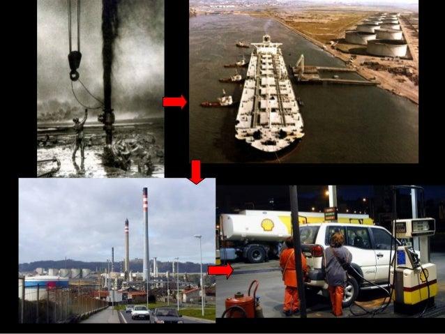 Consumo de enerxía na Historia