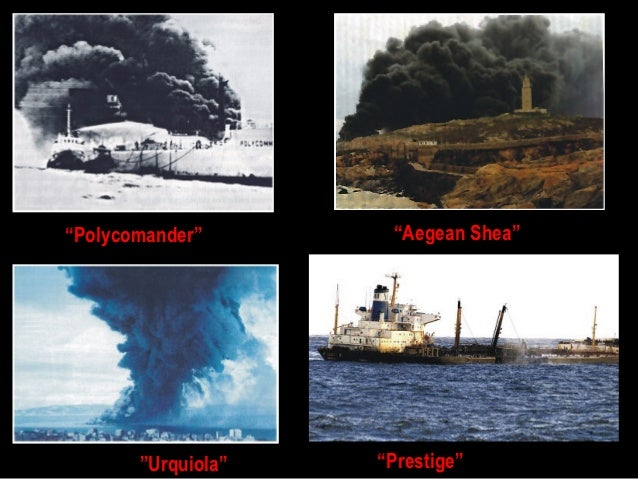 Tipos dehidrocarbur     os