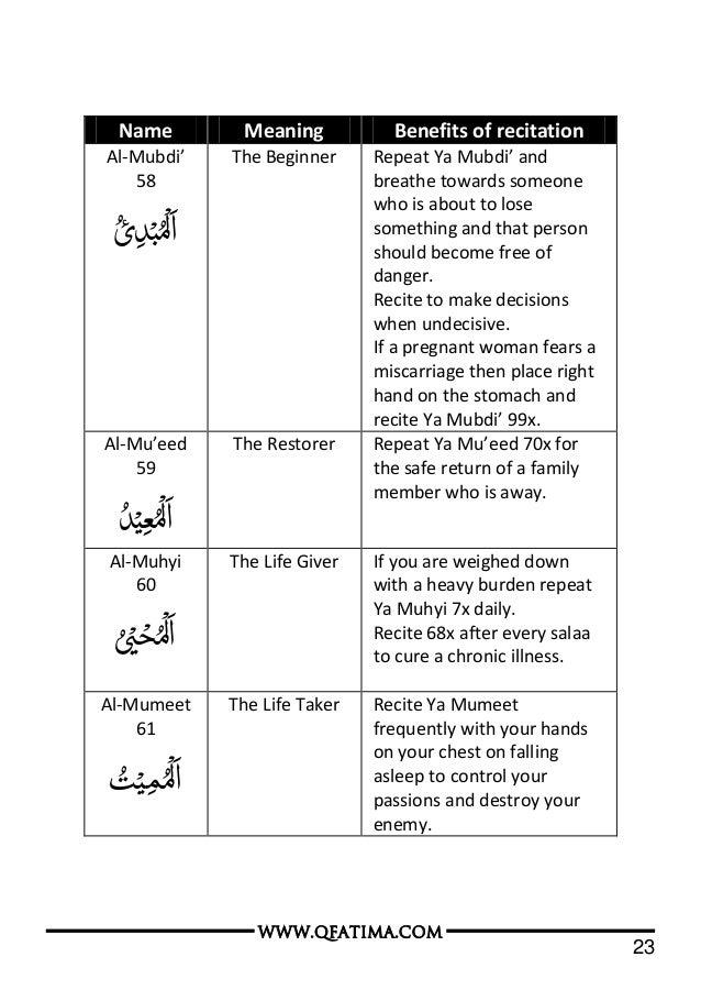 Asmaul husna benefits