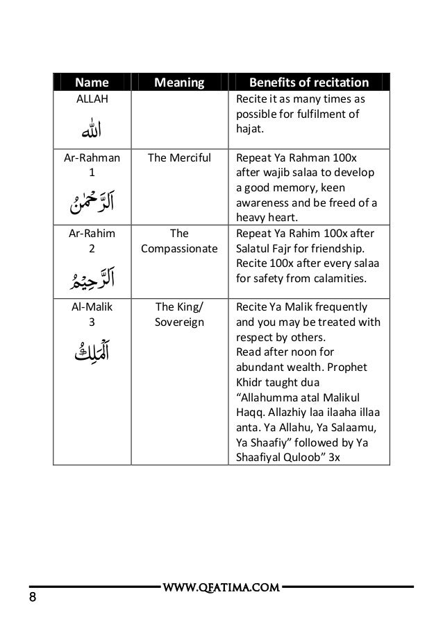 Ya Mughni Meaning