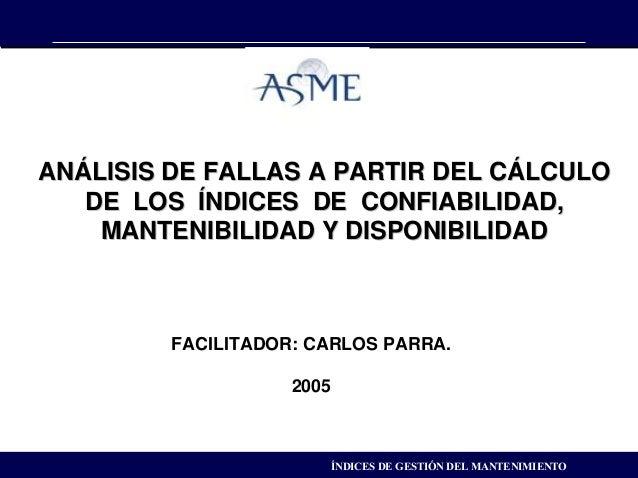 ÍNDICES DE GESTIÓN DEL MANTENIMIENTOANÁLISIS DE FALLAS A PARTIR DEL CÁLCULOANÁLISIS DE FALLAS A PARTIR DEL CÁLCULODE LOS Í...