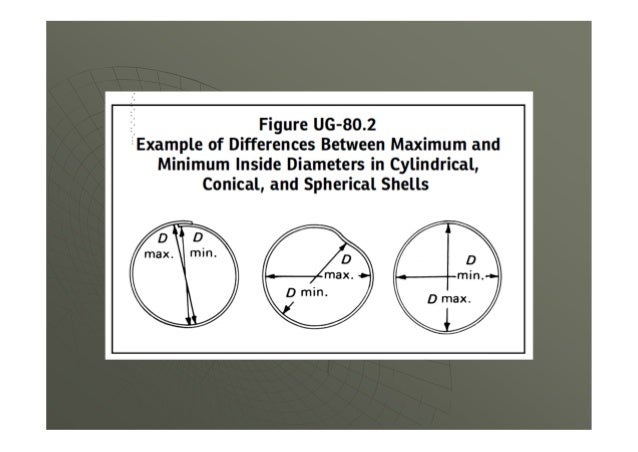 Step 2 Fig. UCS-66 Material Curves UCS-66 (a) Turn your attention to Fig. UCS-66 Impact Test Exemption Curves and Table UC...