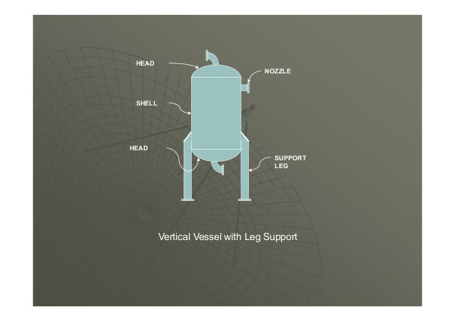 NOZZLE SHELL HEAD HEAD SUPPORT LEG Vertical Vessel with Leg Support