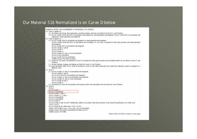 (f) Nominal Thickness UW-40 Procedures of PWHT