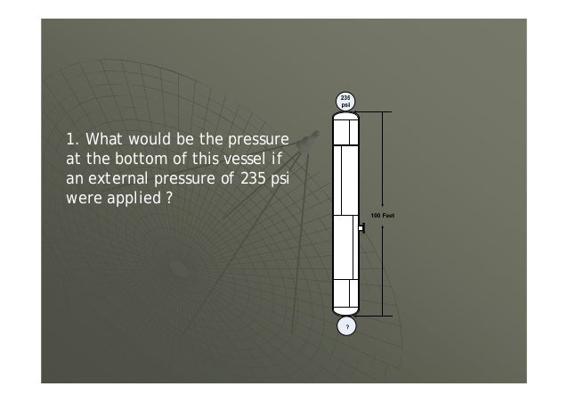 Except for enameled vessels, the pneumatic test pressure shall be at least equal to: 1.1 x MAWP x lowest ratio of Stest/ S...