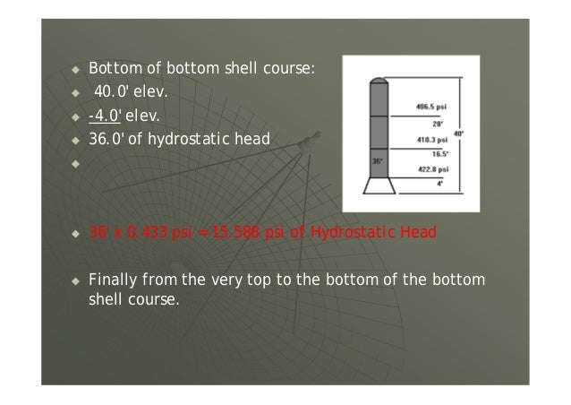 Class Quizzes UG-99/UG-100/102 2. A pneumatic test of a vessel will be conducted to a pressure of 310 psi. Describe the st...