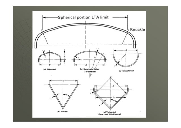 """E is joint efficiency , or The efficiency of appropriate joint in cylindrical or spherical shells """"UW-12"""", or The efficien..."""