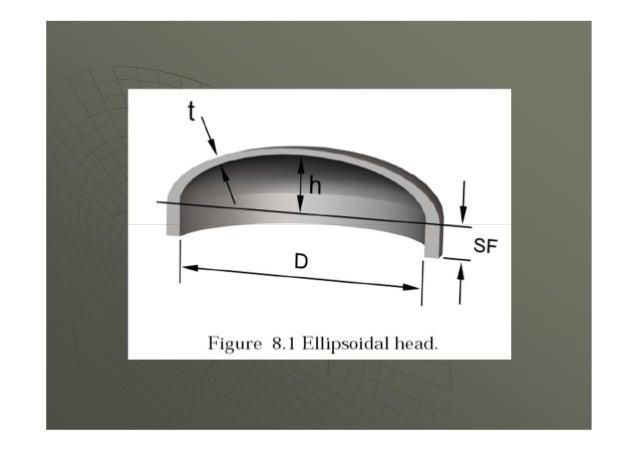 UG-27 Shells under internal under pressure. UG-32 Formed heads, pressure on the concave side. UW-3 Welded joint category. ...