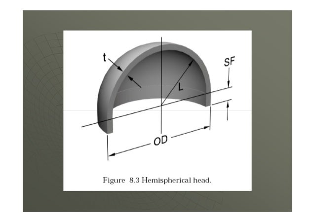 UW-3 Welded Joint Category  The term Category as used herein defines the location of a joint in a vessel, but not the typ...