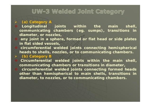  Interpretation VIII-I-98-23 - Category D welds (typically nozzles) shall be full penetration.  UW-2(a)(1)(c) - Category...