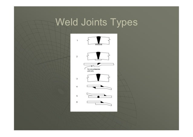 (a) Full Radiography. The following welded joints shall be examined radiographically for their full length …. (1) all butt...