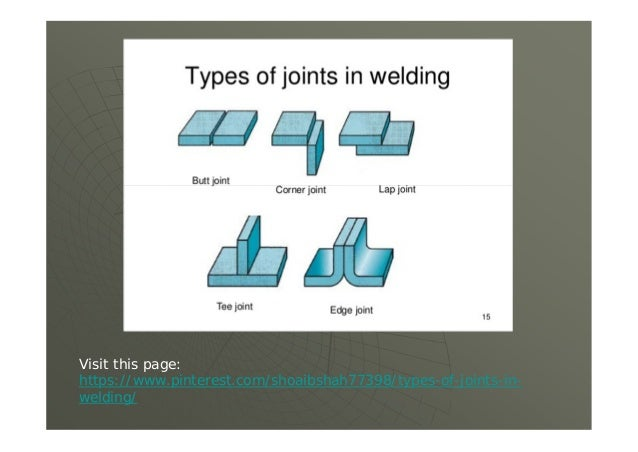 Examples: Type 1, Butt welded, both sides must be visible Examples: Type 2, butt welded with backing Fig. UW-13.1 sketch (...