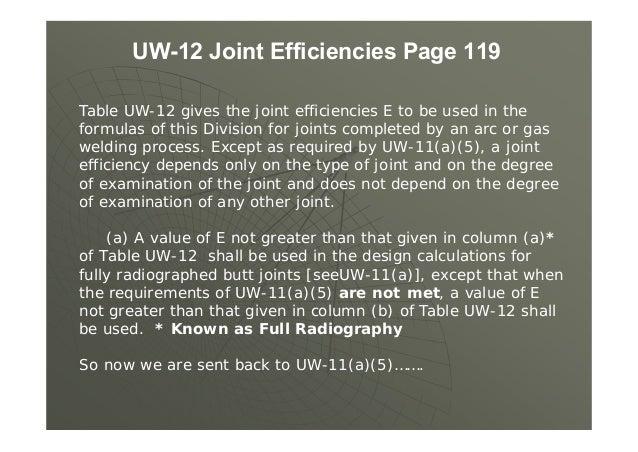 UW-12(b) Spot radiography  Per column (b) of Table UW-12  Performed per UW-52* [see UW- 11(b)] * Minimum one film (at l...