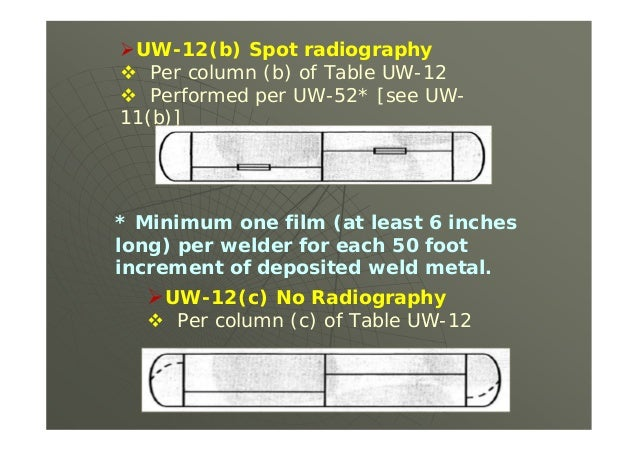 UW-12(e) Welded pipe or tubing* shall be treated in the same manner as seamless, but with the allowable tensile stress tak...