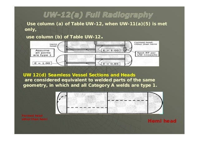 1. A Type 1 weld has received Spot Radiographic Testing the resulting Joint E _______? a. 1.0 b. 0.80 c. 0.85 2. A Type 3 ...