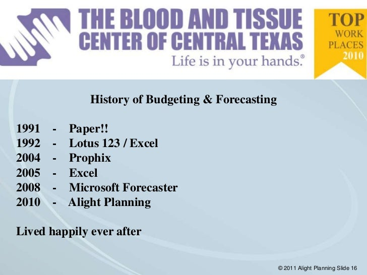 History of Budgeting & Forecasting1991   - Paper!!1992   - Lotus 123 / Excel2004   - Prophix2005   - Excel2008   - Microso...