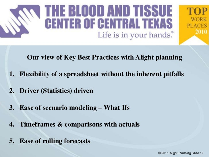 Our view of Key Best Practices with Alight planning1. Flexibility of a spreadsheet without the inherent pitfalls2. Driver ...