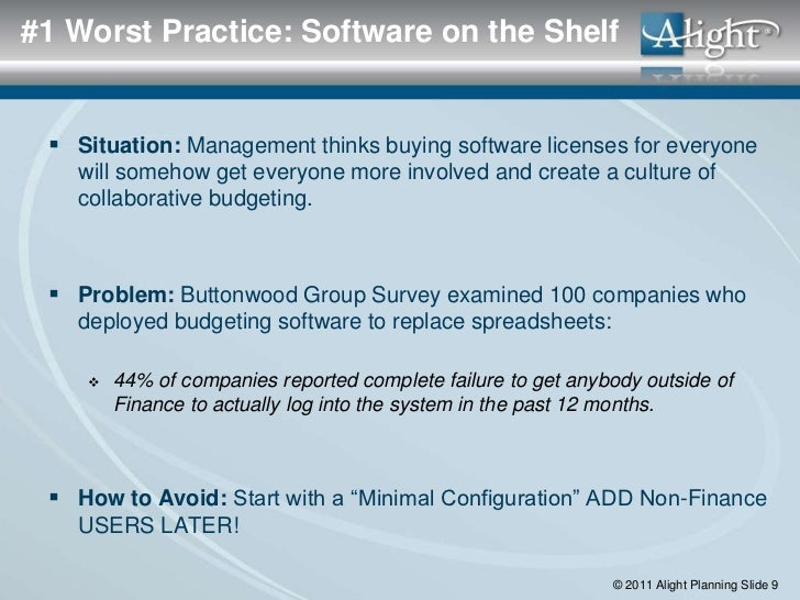 #1 Worst Practice: Software on the Shelf  Situation: Management thinks buying software licenses for everyone   will someh...