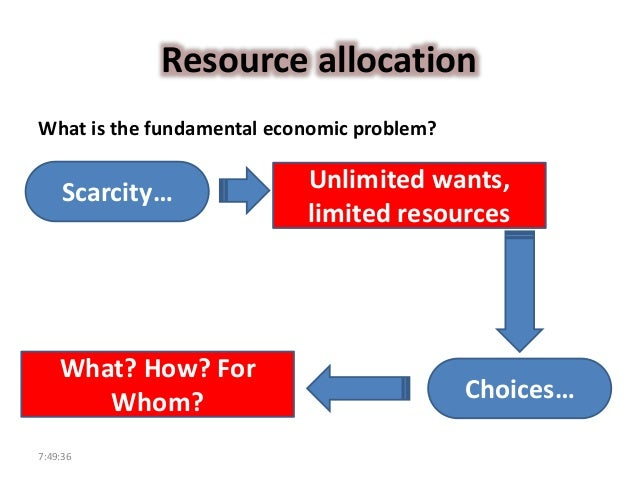 As Micro Introductory Economic Concepts
