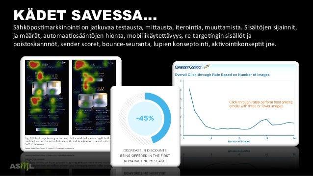 KÄDET SAVESSA… SähköposNmarkkinoinN  on  jatkuvaa  testausta,  miHausta,  iteroinNa,  muuHamista.  Sisältöje...