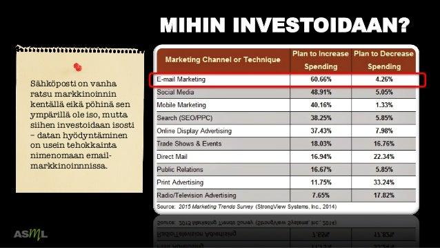Sähköposti on vanha ratsu markkinoinnin kentällä eikä pöhinä sen ympärillä ole iso, mutta siihen investoidaan isosti – dat...