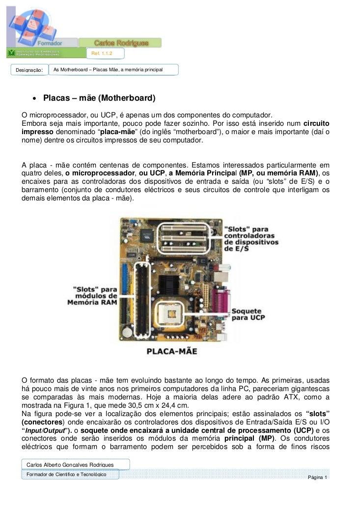 Operadores de sistemas                             Informáticos EFJ-2                                 Ref. 1.1.2Designação...