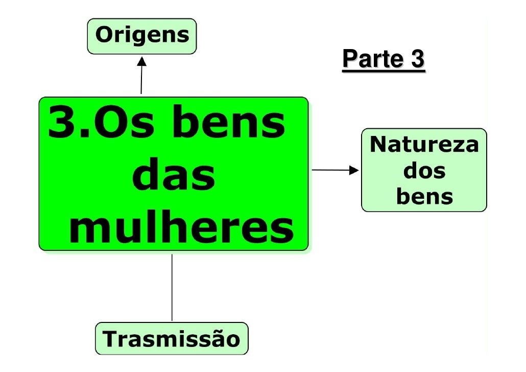 Parte 3     Prof. Ms. Fabio Augusto de       Oliveira Santos
