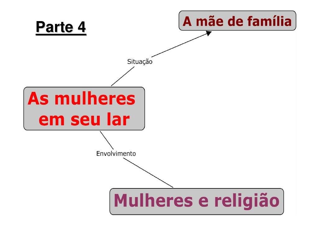 Parte 4               Prof. Ms. Fabio Augusto de                 Oliveira Santos