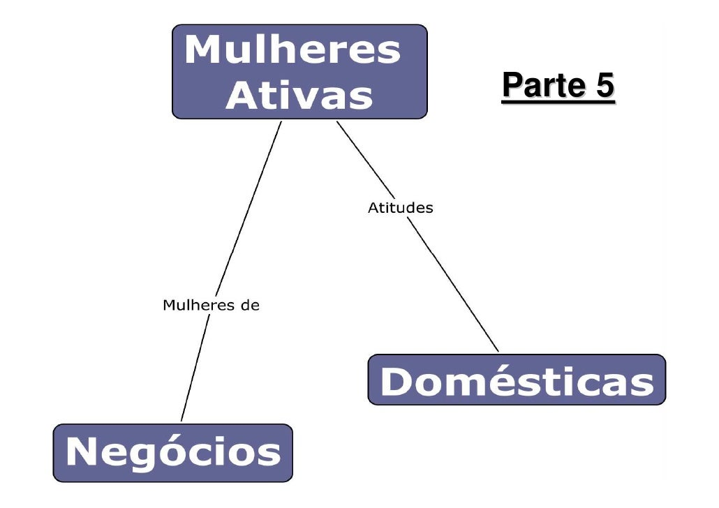 Parte 5     Prof. Ms. Fabio Augusto de       Oliveira Santos