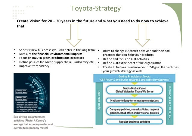 toyota export strategies Toyota motor corp will export more vehicles and components to europe from plants in developing countries as part of a new manufacturing strategy previously, toyota built its european models in either japan or europe.