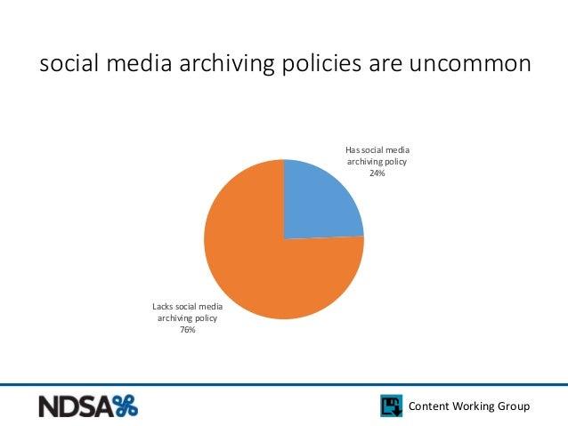 social media archiving policies are uncommon  Has social media  archiving policy  Content Working Group  24%  Lacks social...