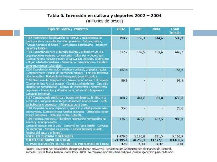 TABLAS DE             COMPARACION     DESCRIPCION            COMPARACIÓN   COMPARACIÓNAl comparar estas dos         Grafic...