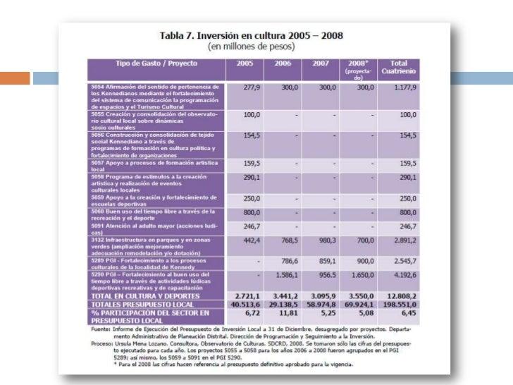 LINEA DE ASOCIE      DELINCUENCIA JUVENIL                ASOCIACIONES CULTURALESCuáles son los delitos realizados por     ...