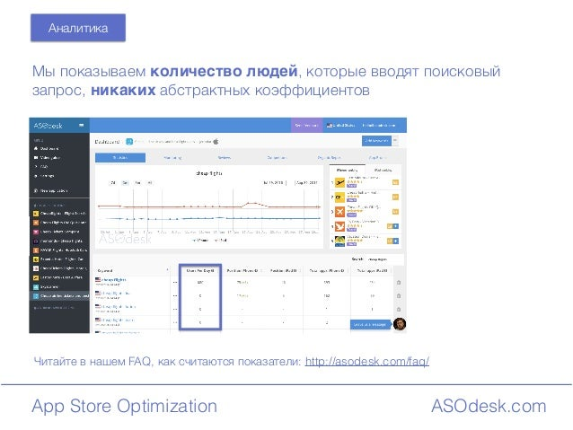 ASOdesk.comApp Store Optimization Читайте в нашем FAQ, как считаются показатели: http://asodesk.com/faq/ Аналитика Мы пока...