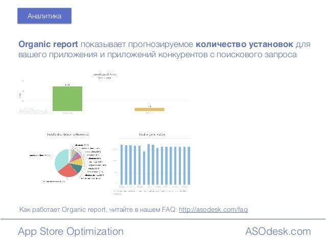 ASOdesk.comApp Store Optimization Аналитика Organic report показывает прогнозируемое количество установок для вашего прило...