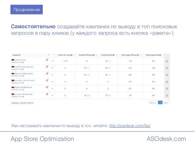 ASOdesk.comApp Store Optimization Продвижение Самостоятельно создавайте кампании по выводу в топ поисковых запросов в пару...