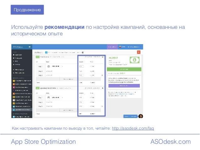 ASOdesk.comApp Store Optimization Продвижение Используйте рекомендации по настройке кампаний, основанные на историческом о...