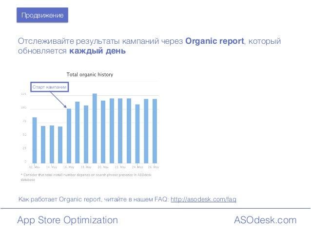 ASOdesk.comApp Store Optimization Продвижение Отслеживайте результаты кампаний через Organic report, который обновляется к...