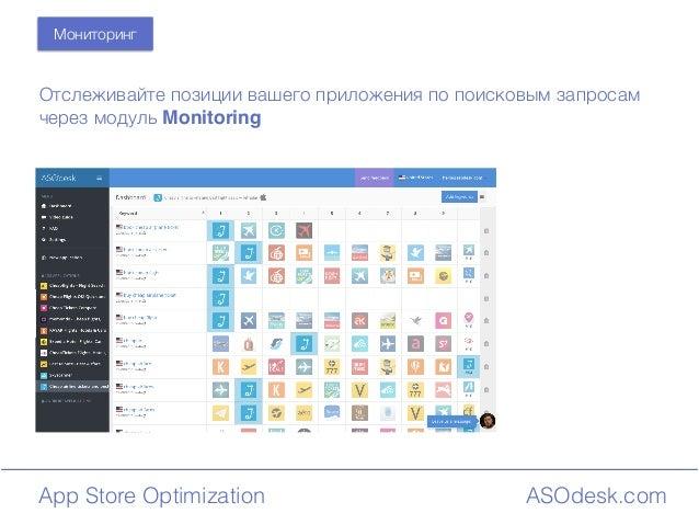 ASOdesk.comApp Store Optimization Мониторинг Отслеживайте позиции вашего приложения по поисковым запросам через модуль Mon...