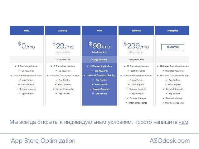 ASOdesk.comApp Store Optimization Мы всегда открыты к индивидуальным условиям, просто напишите нам