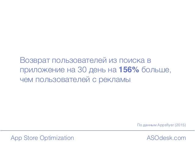 ASOdesk.comApp Store Optimization Возврат пользователей из поиска в приложение на 30 день на 156% больше, чем пользователе...