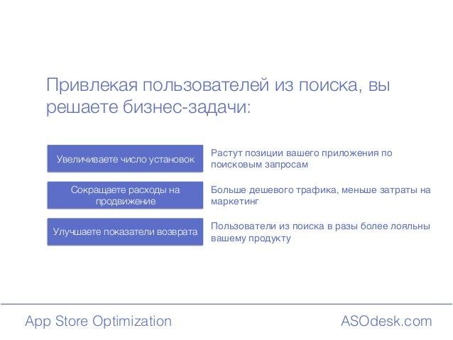 ASOdesk.comApp Store Optimization Привлекая пользователей из поиска, вы решаете бизнес-задачи: Увеличиваете число установо...