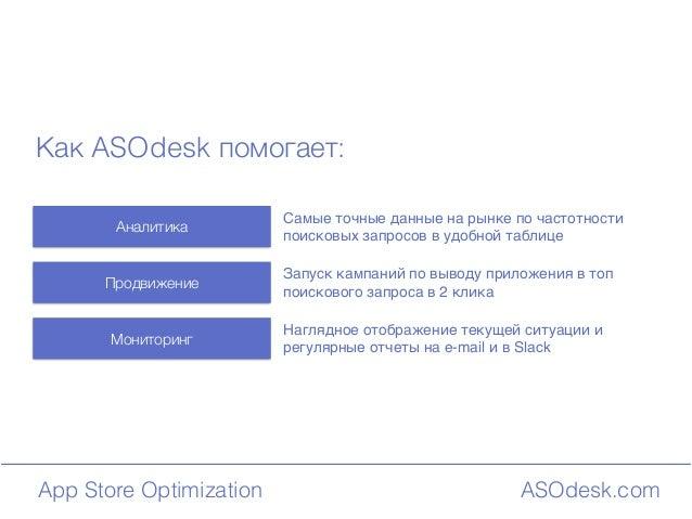 ASOdesk.comApp Store Optimization Как ASOdesk помогает: Аналитика Продвижение Мониторинг Самые точные данные на рынке по ч...